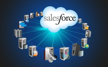 Push Data to Salesforce App Users With Hub Spoke Model